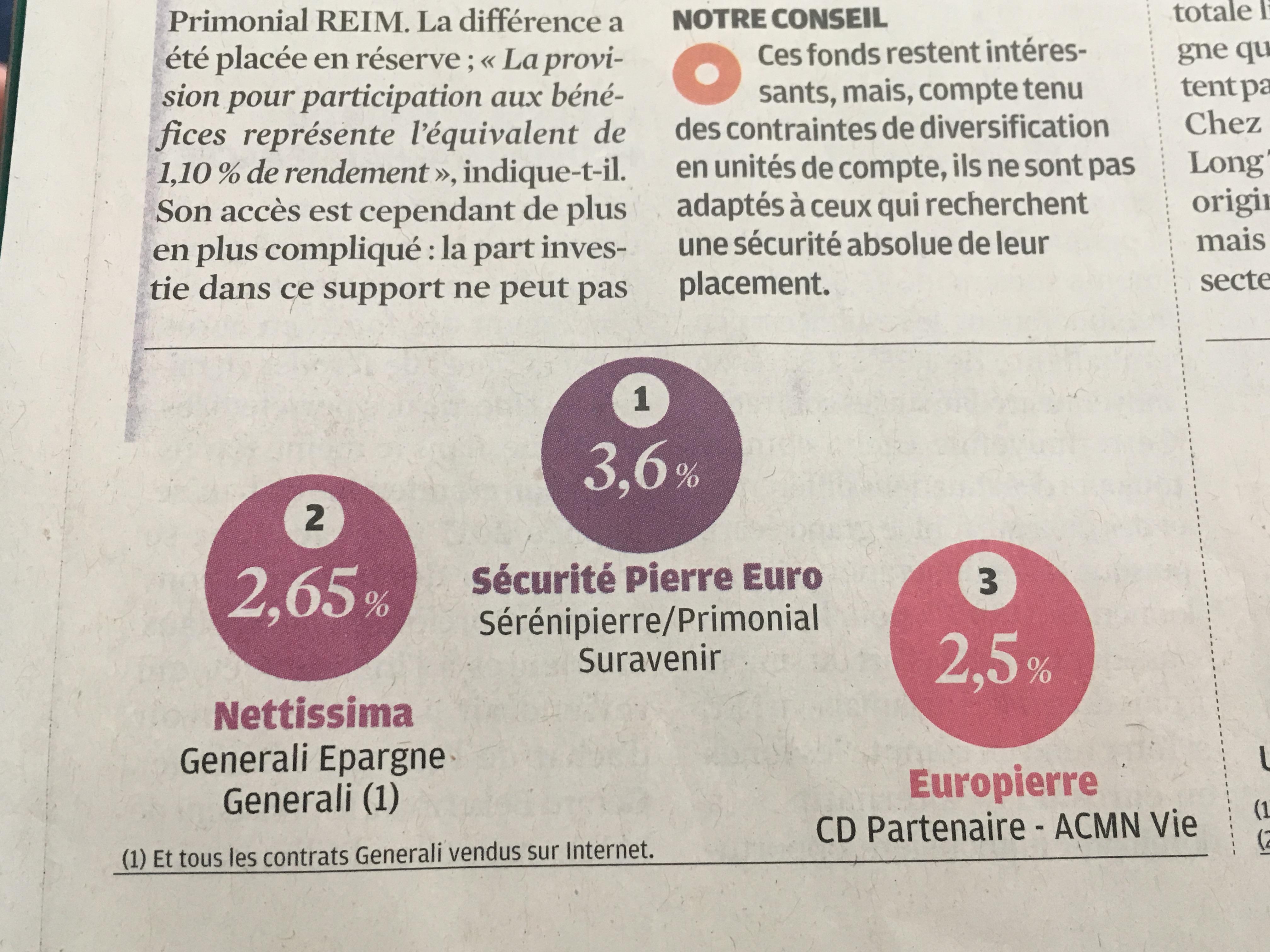 les fonds euros à dominance immobilière